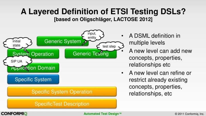 A Layered Definition of ETSI Testing DSLs?