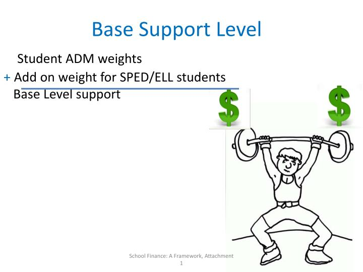 Base Support Level
