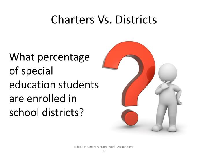 Charters Vs. Districts