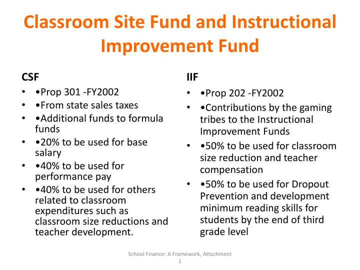 Classroom Site Fund and Instructional Improvement Fund