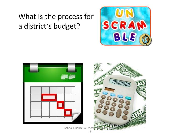 What is the process for a district's budget?