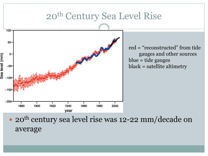 20 th century sea level rise