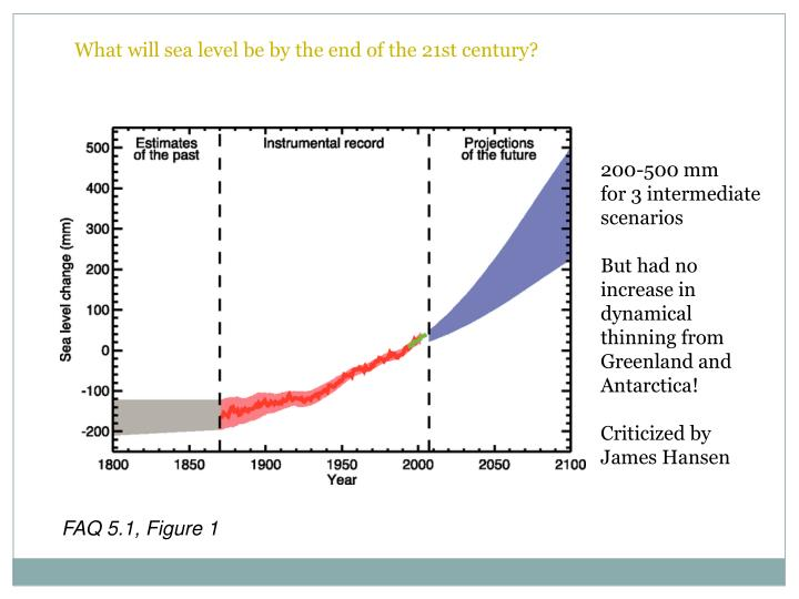 What will sea level be by the end of the 21st century?