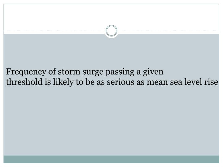Frequency of storm surge passing a given