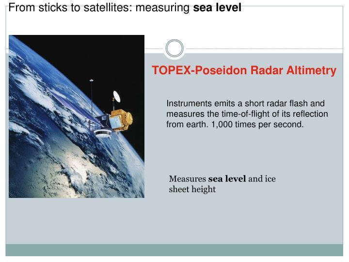 From sticks to satellites: measuring