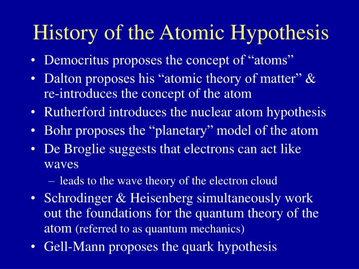 History of the atomic hypothesis