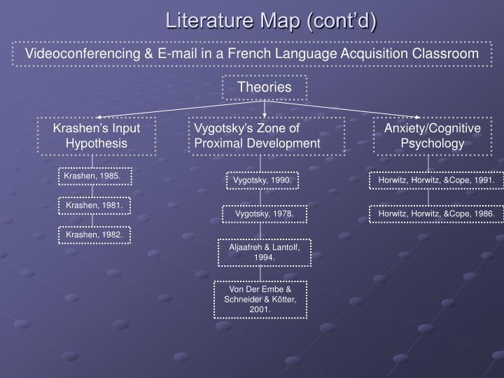 Literature Map (cont'd)