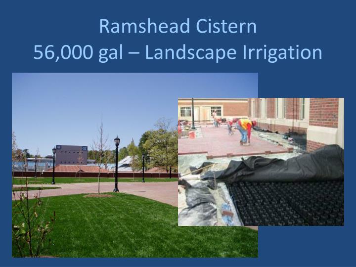 Ramshead Cistern