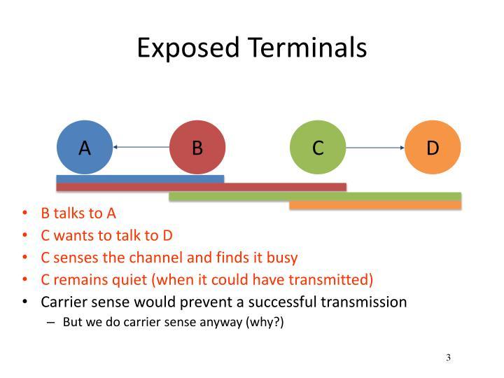 Exposed Terminals