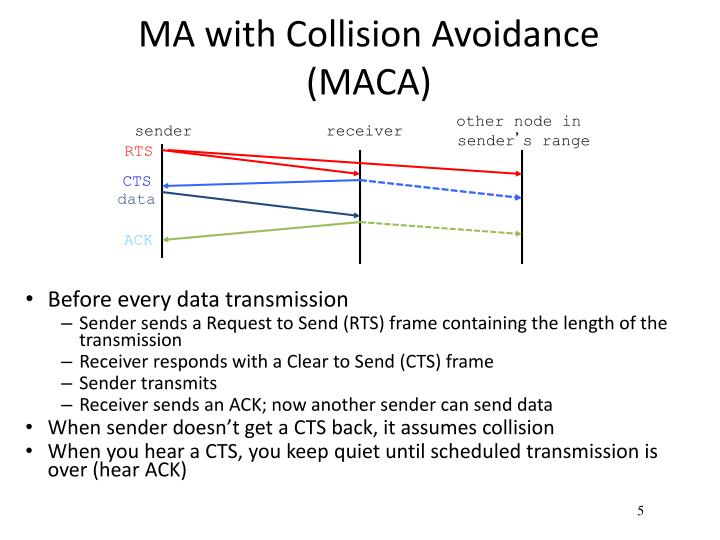 MA with Collision Avoidance