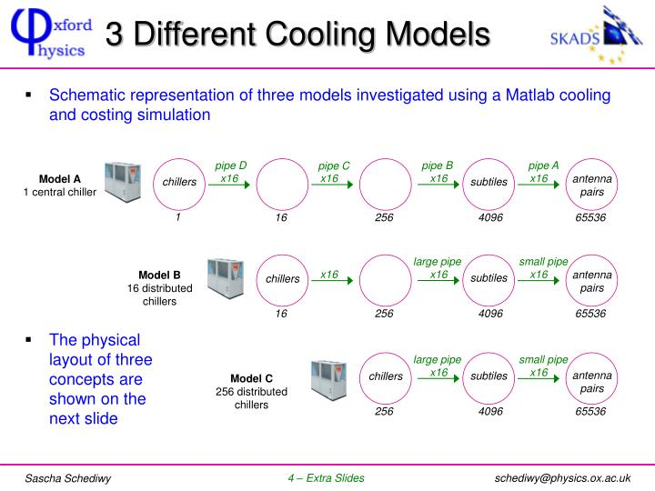3 Different Cooling Models