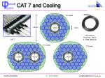 cat 7 and cooling
