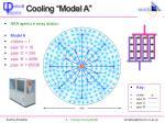 cooling model a