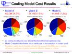 cooling model cost results