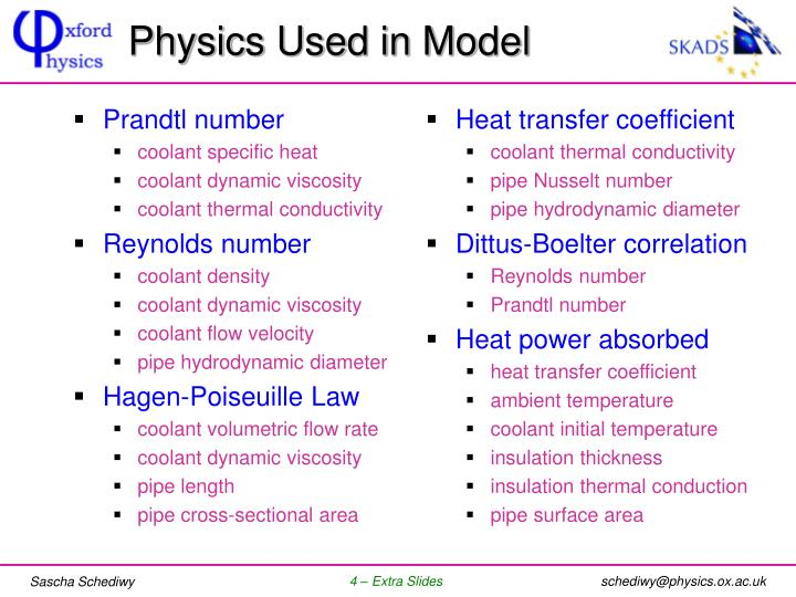 Physics Used in Model