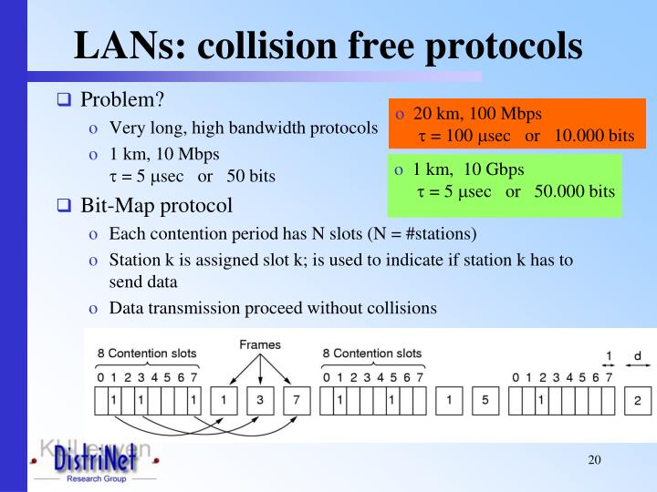 LANs: collision free protocols