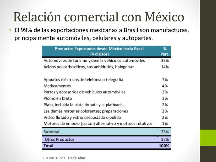 Relación comercial con México