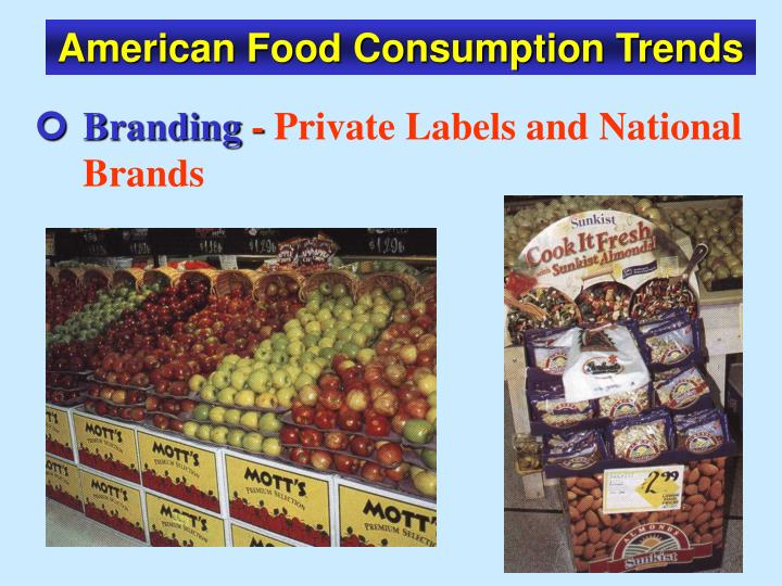 American Food Consumption Trends