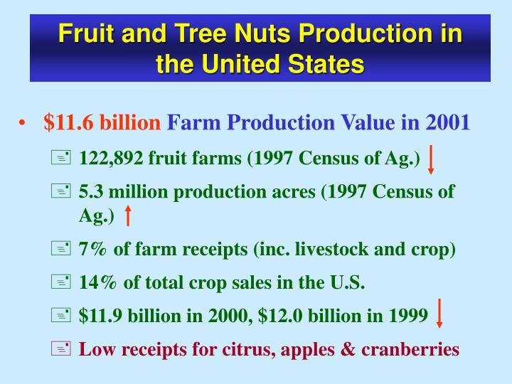 Fruit and Tree Nuts Production in the United States