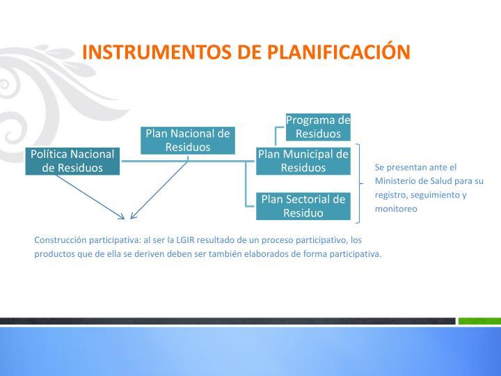 INSTRUMENTOS DE PLANIFICACIÓN