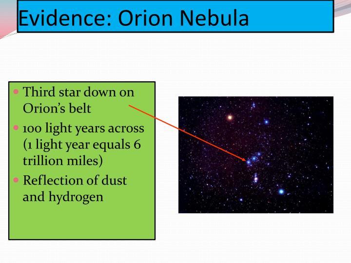 Evidence: Orion Nebula