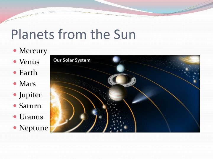 Planets from the Sun
