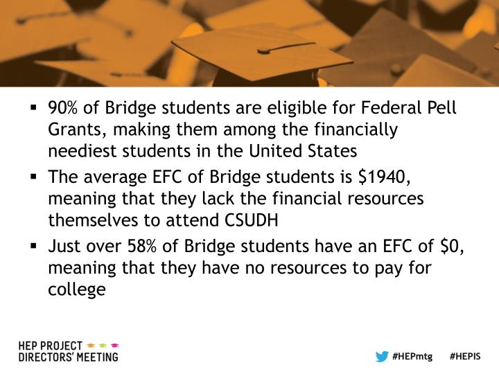 90% of Bridge students are eligible for Federal Pell Grants, making them among the financially neediest students in the United States