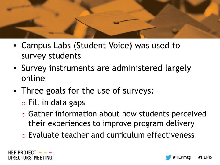 Campus Labs (Student Voice) was used to survey students