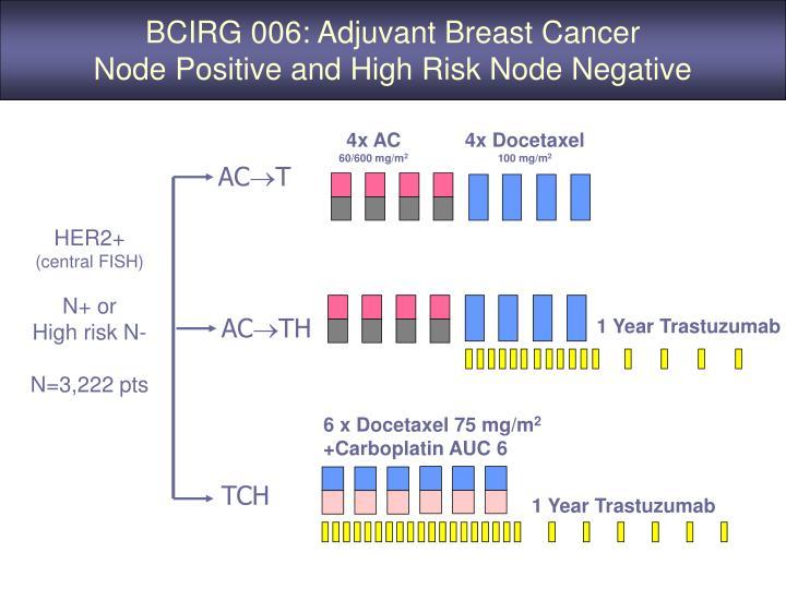 BCIRG 006: Adjuvant Breast Cancer
