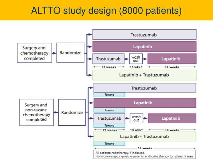 ALTTO study design (8000 patients)
