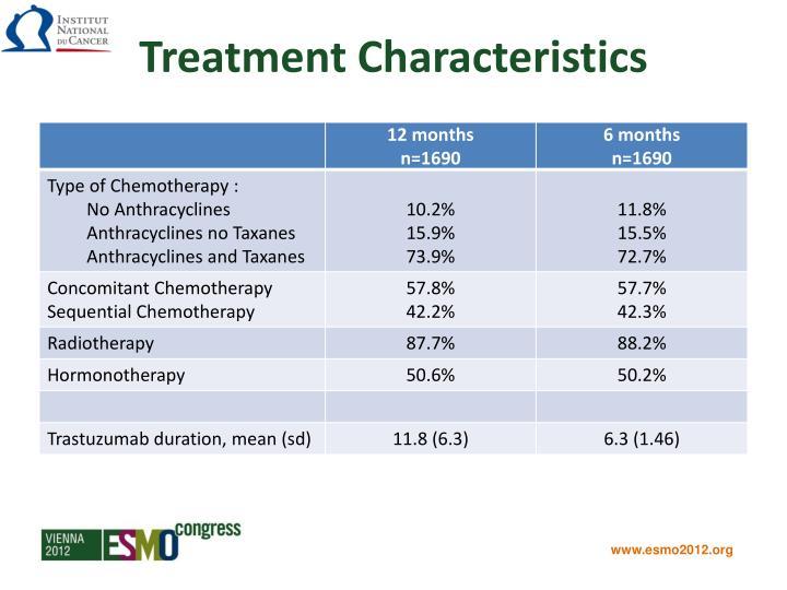 Treatment Characteristics