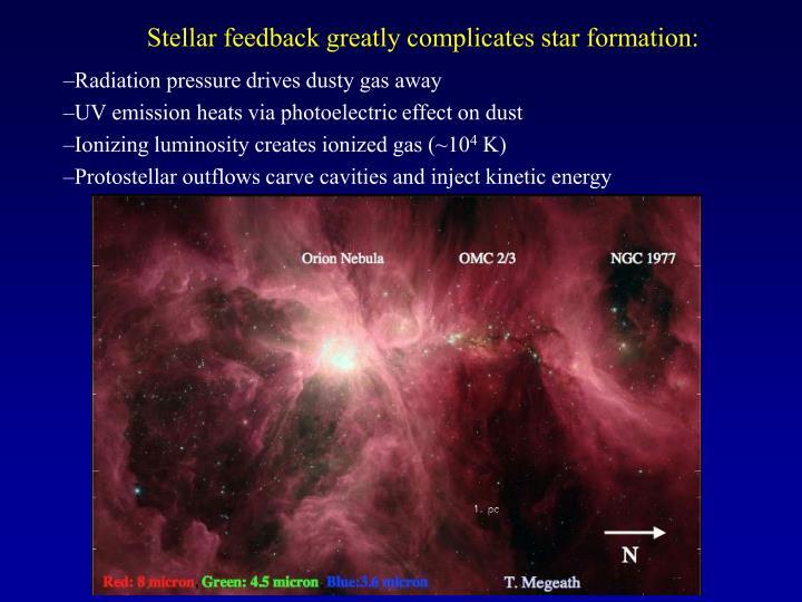 Stellar feedback greatly complicates star formation: