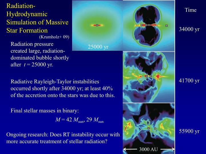 Radiation-Hydrodynamic Simulation of Massive Star Formation