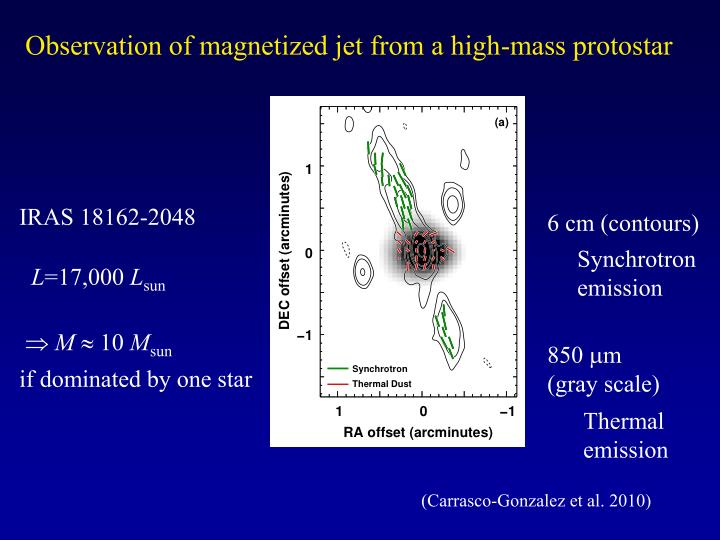 Observation of magnetized jet from a high-mass protostar