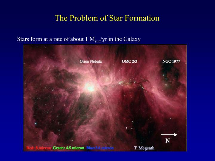 The Problem of Star Formation