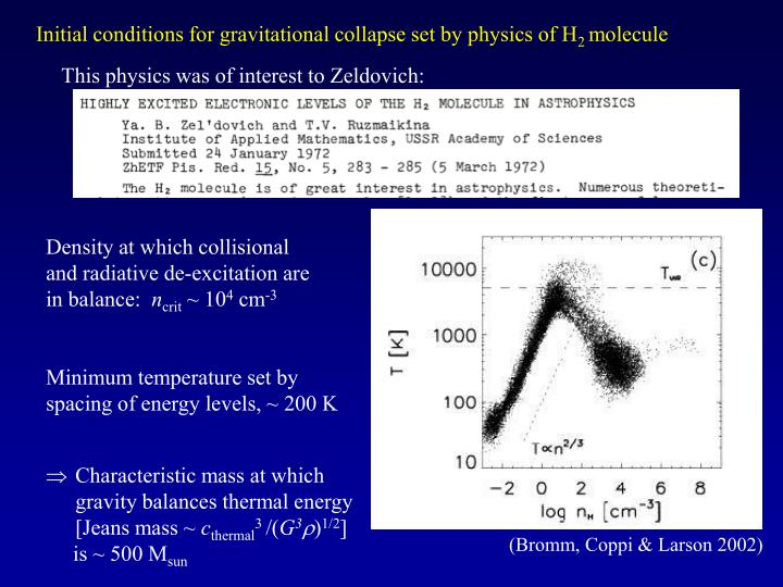 Initial conditions for gravitational collapse set by physics of H