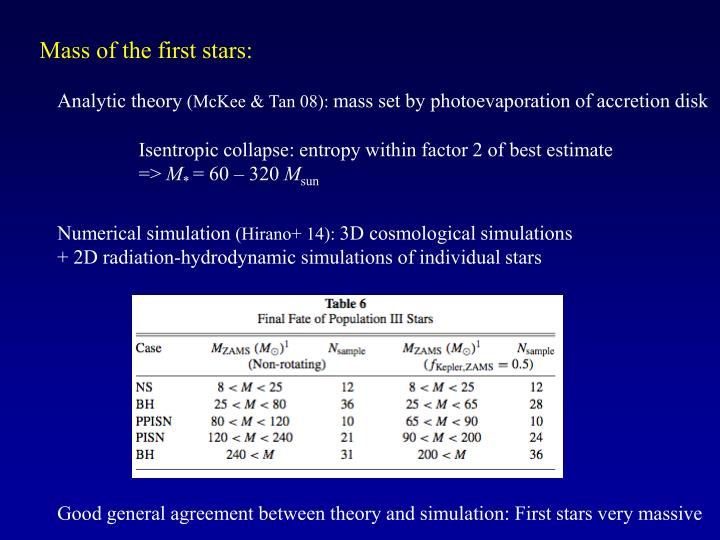 Mass of the first stars: