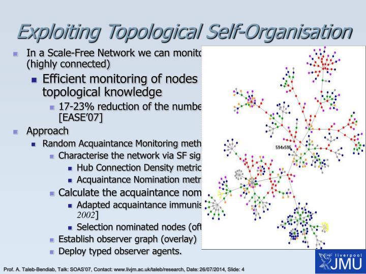 Exploiting Topological Self-Organisation