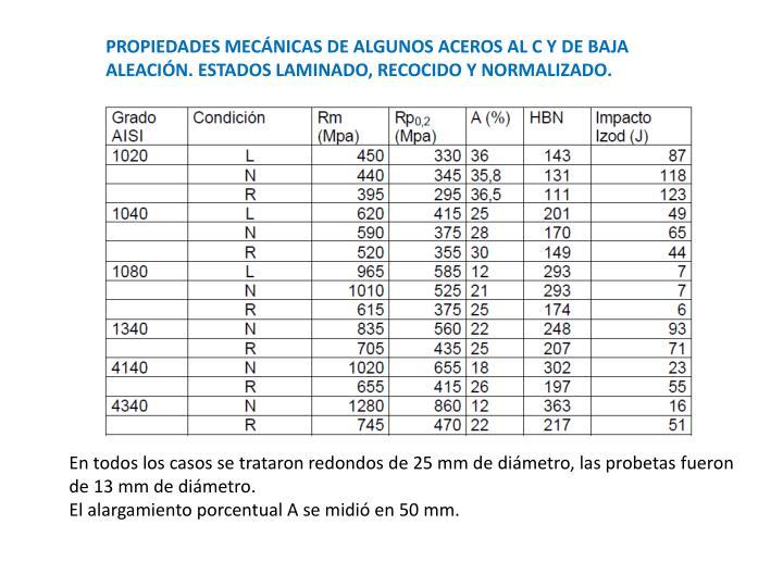 PROPIEDADES MECÁNICAS DE ALGUNOS ACEROS AL C Y DE BAJA