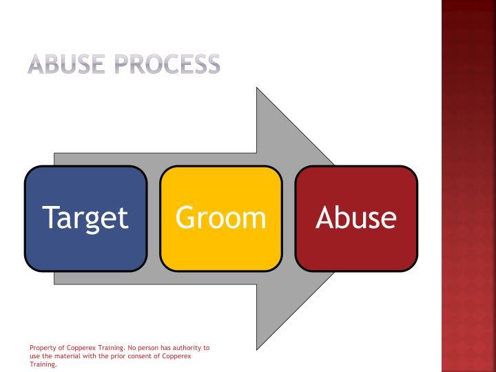 Abuse process