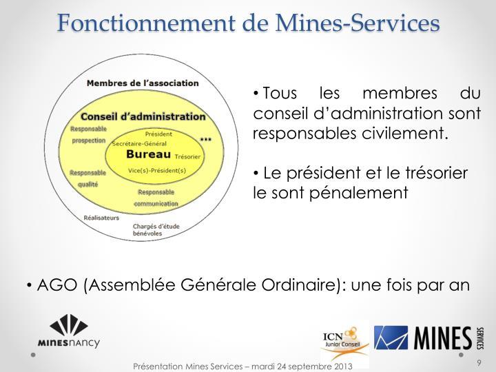 Fonctionnement de Mines-Services
