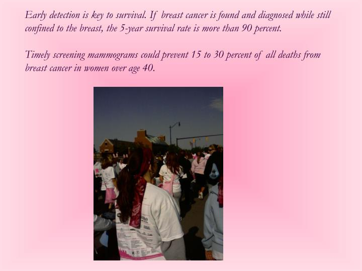 Early detection is key to survival. If breast cancer is found and diagnosed while still confined to the breast, the 5-year survival rate is more than 90 percent.