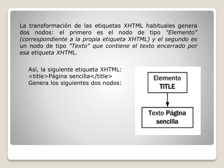 La transformación de las etiquetas XHTML habituales