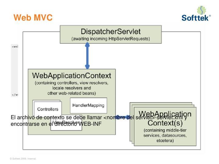 Web MVC