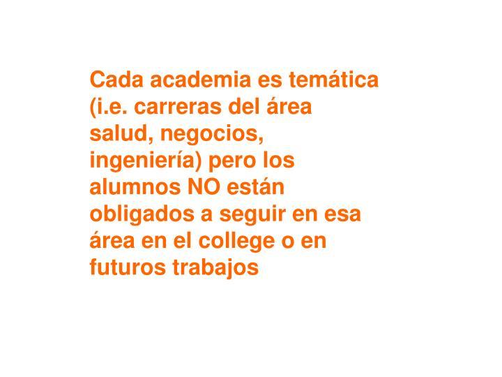 Cada academia es temática (