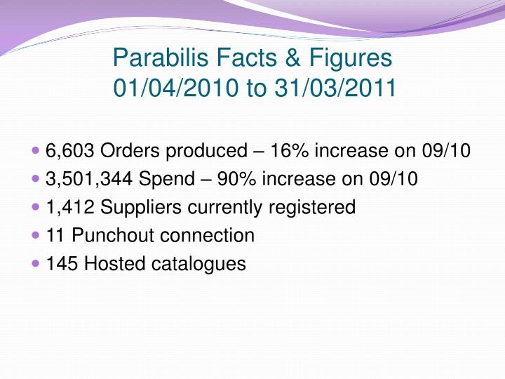 Parabilis facts figures 01 04 2010 to 31 03 2011