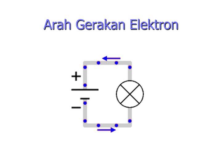 Arah Gerakan Elektron