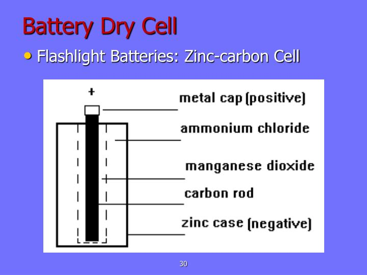 Battery Dry Cell