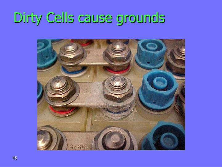 Dirty Cells cause grounds
