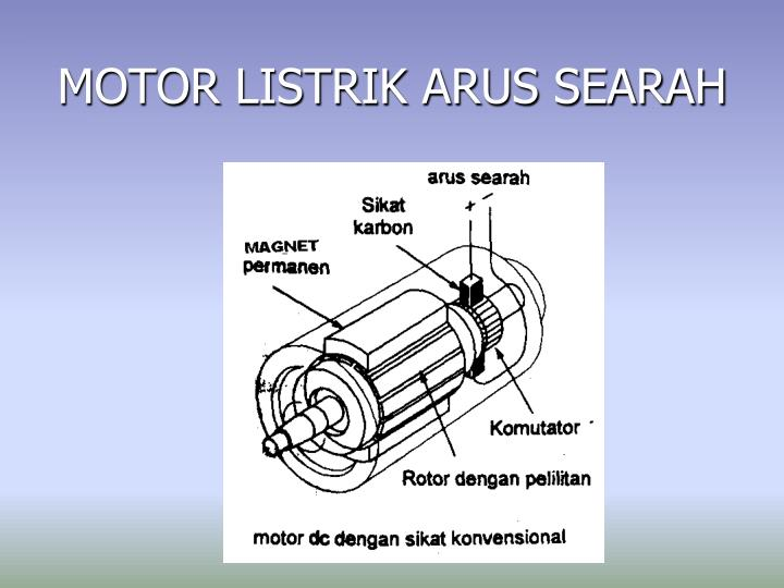 MOTOR LISTRIK ARUS SEARAH